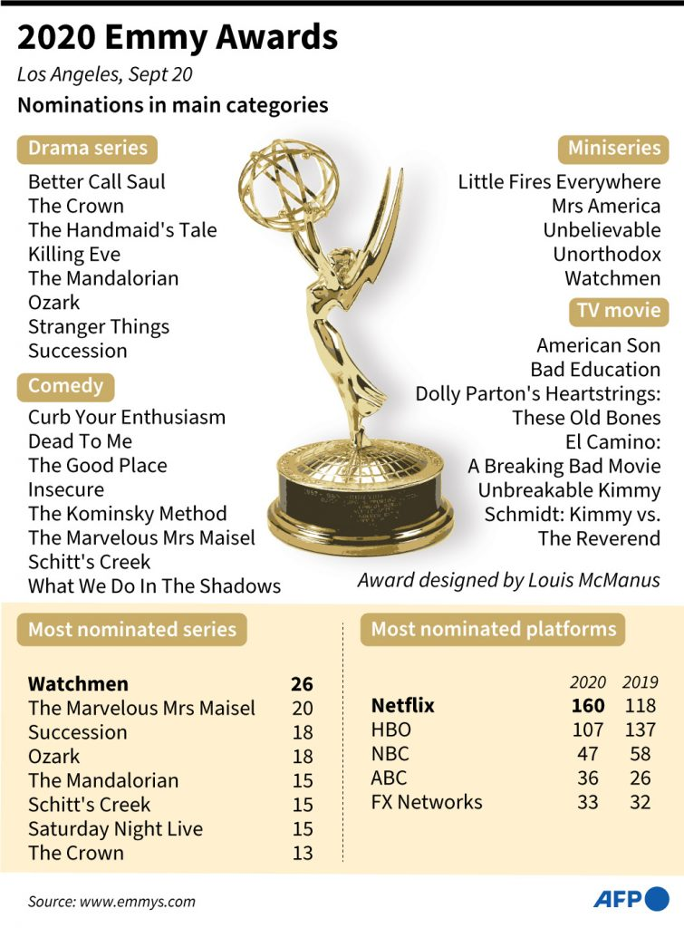 emmy awards apf